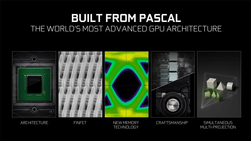 Estado del GPU