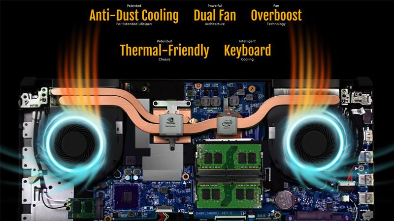 Sistema de enfriamiento anti polvo