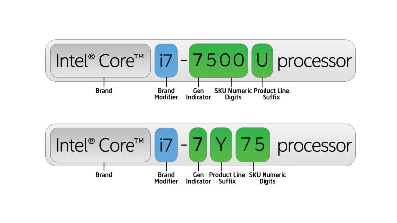 procesador intel core i7 nomenclatura